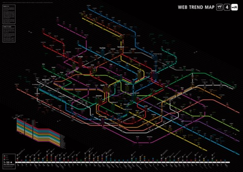 web-trend-map1